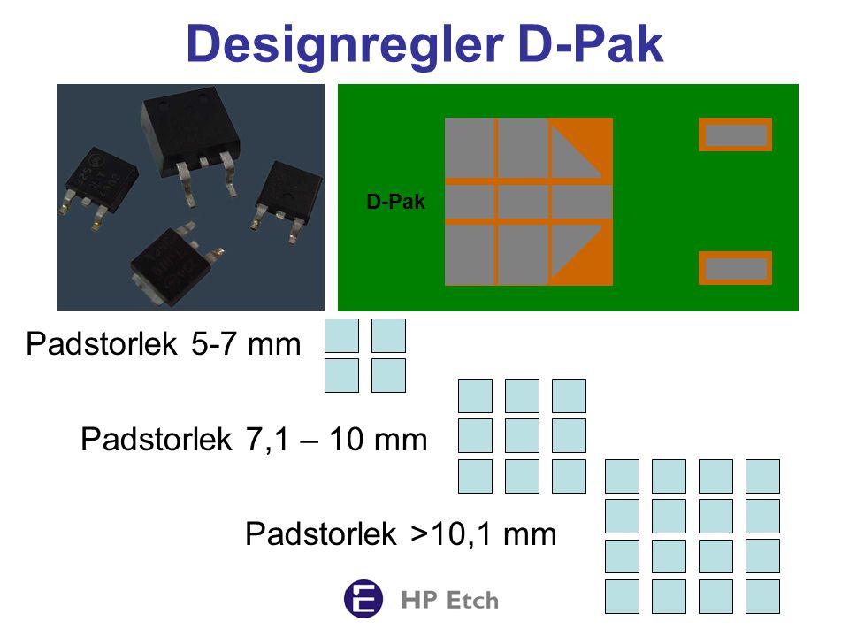 NiTeflon (Patenterat) Kontrollerad släppvinkel Stepetsning Förbättrat släpp med Nickel-Teflon Lättare att göra rent på undersidan av stencilen Släta apertur- väggar