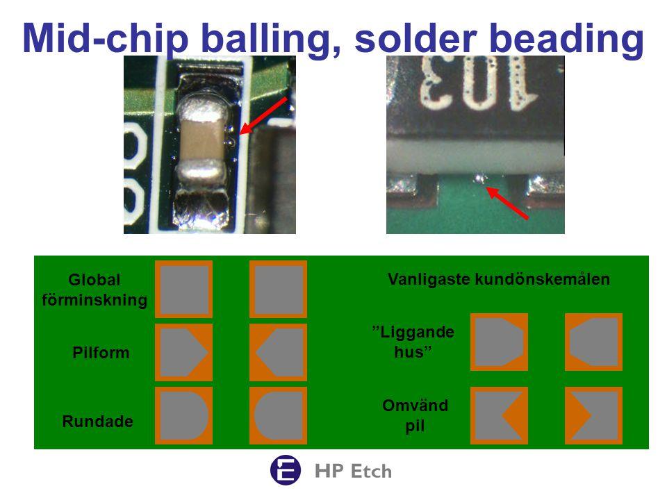 Mid-chip balling, solder beading Global förminskning Liggande hus Pilform Omvänd pil Rundade Vanligaste kundönskemålen