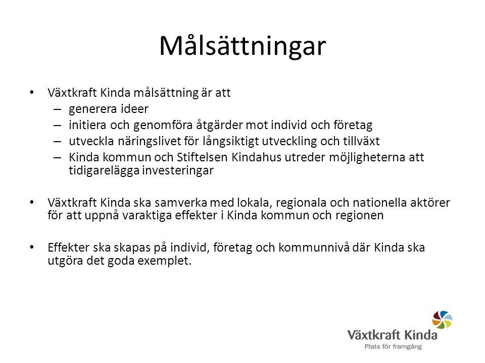 Åtgärder - Individutveckling • Växtkraft Kinda tillsätter Ulf Johansson för att • Stödja varslade / uppsagda individer i att komma in i behovsorienterade kompetensutvecklingsinsatser.