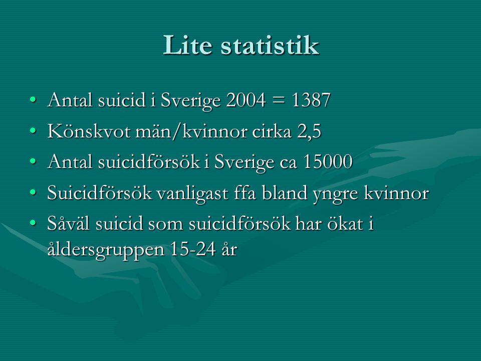 Lite statistik •Antal suicid i Sverige 2004 = 1387 •Könskvot män/kvinnor cirka 2,5 •Antal suicidförsök i Sverige ca 15000 •Suicidförsök vanligast ffa bland yngre kvinnor •Såväl suicid som suicidförsök har ökat i åldersgruppen 15-24 år