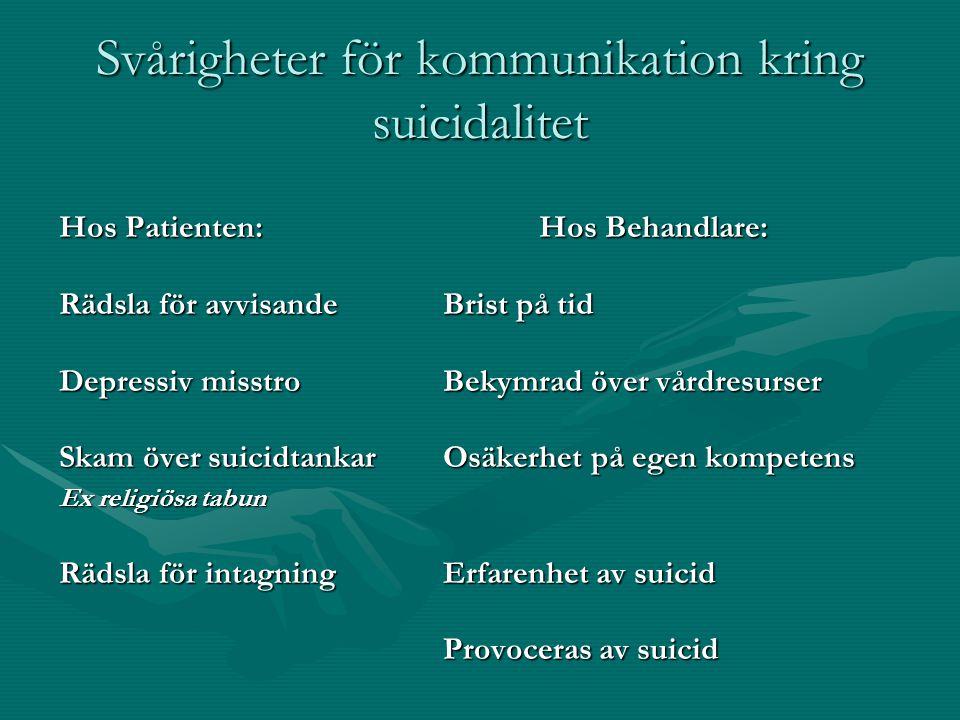 Svårigheter för kommunikation kring suicidalitet Hos Patienten:Hos Behandlare: Rädsla för avvisandeBrist på tid Depressiv misstroBekymrad över vårdres