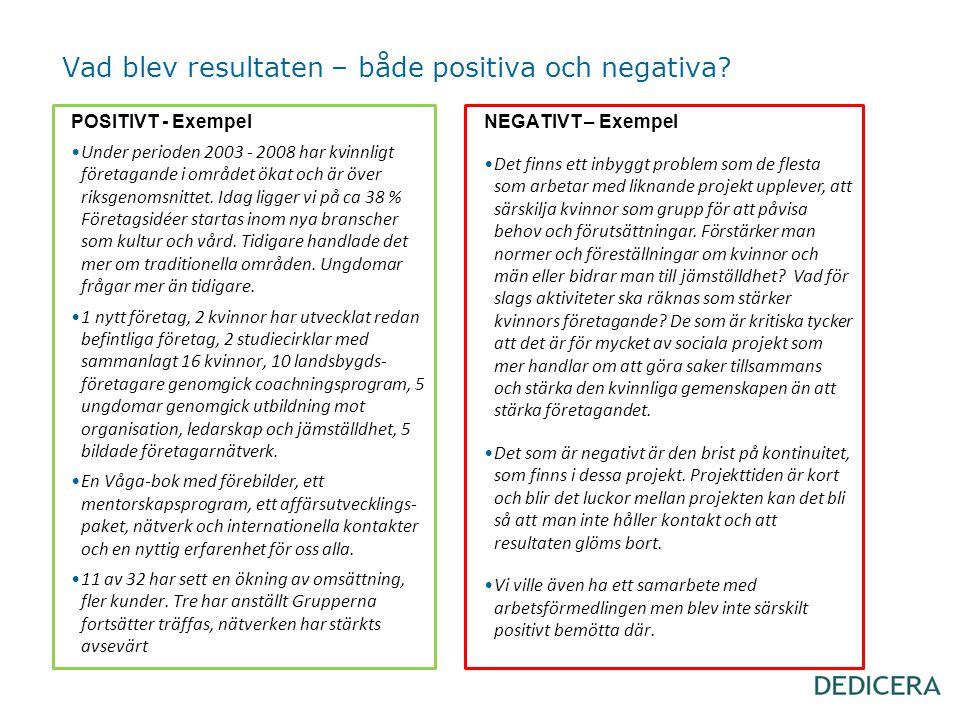 Vad blev resultaten – både positiva och negativa? POSITIVT - Exempel •Under perioden 2003 - 2008 har kvinnligt företagande i området ökat och är över