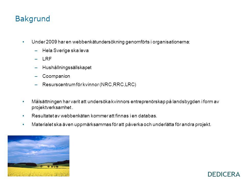 Bakgrund •Under 2009 har en webbenkätundersökning genomförts i organisationerna: –Hela Sverige ska leva –LRF –Hushållningssällskapet –Coompanion –Resu