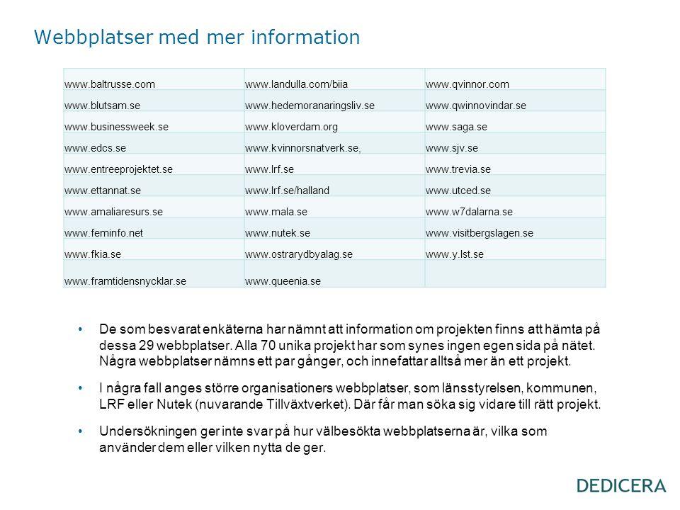 Webbplatser med mer information •De som besvarat enkäterna har nämnt att information om projekten finns att hämta på dessa 29 webbplatser. Alla 70 uni