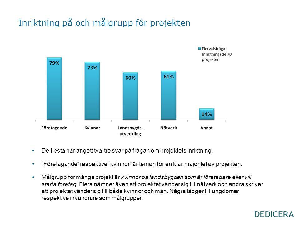 """Inriktning på och målgrupp för projekten •De flesta har angett två-tre svar på frågan om projektets inriktning. •""""Företagande"""" respektive """"kvinnor"""" är"""