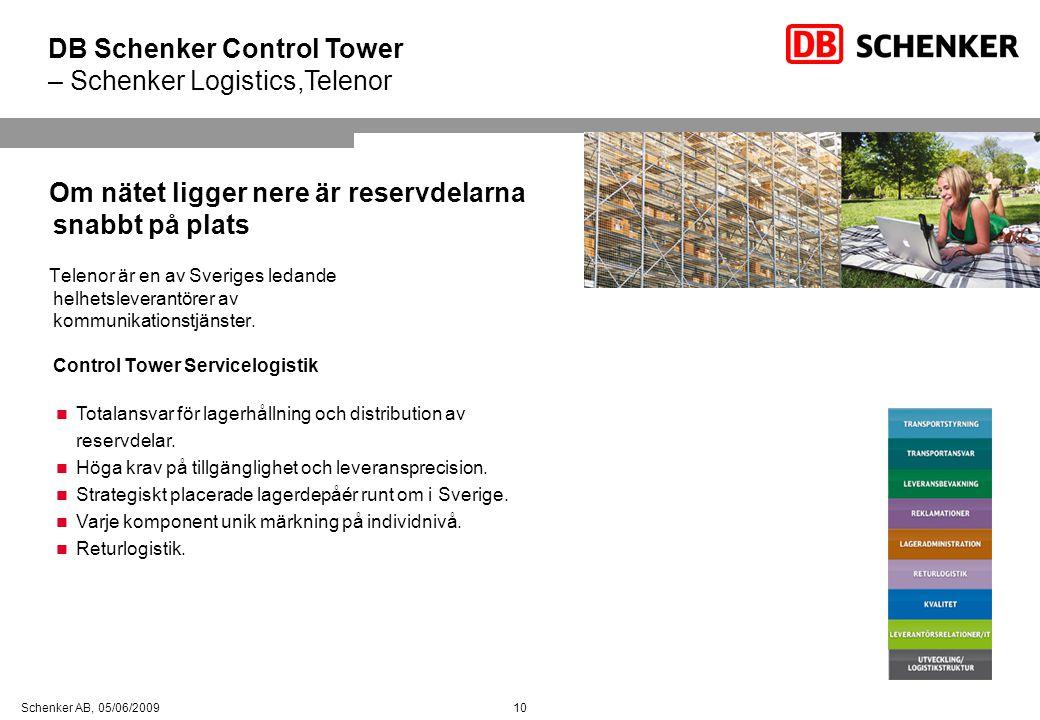 10 Schenker AB, 05/06/2009 Telenor är en av Sveriges ledande helhetsleverantörer av kommunikationstjänster. Control Tower Servicelogistik  Totalansva