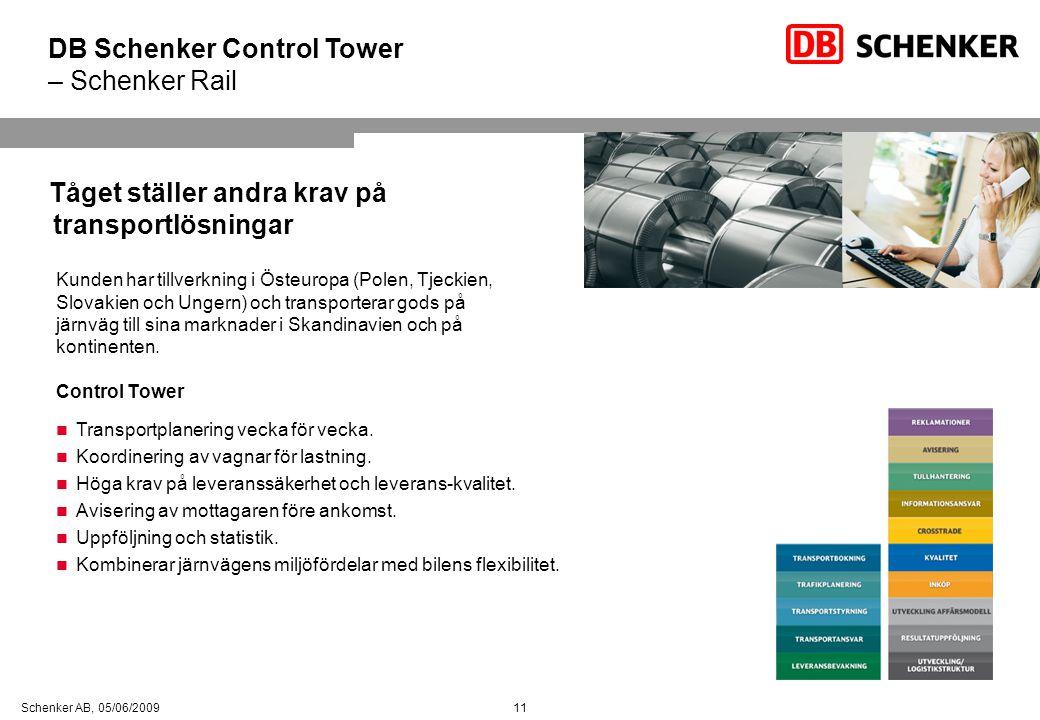 11 Schenker AB, 05/06/2009 Kunden har tillverkning i Östeuropa (Polen, Tjeckien, Slovakien och Ungern) och transporterar gods på järnväg till sina mar