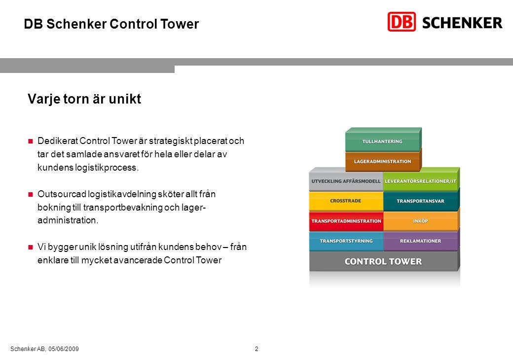 2 Schenker AB, 05/06/2009 Varje torn är unikt  Dedikerat Control Tower är strategiskt placerat och tar det samlade ansvaret för hela eller delar av kundens logistikprocess.