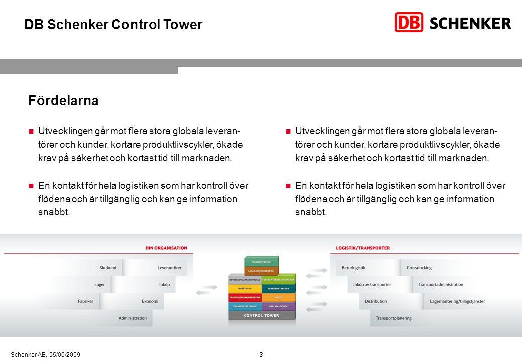 3 Schenker AB, 05/06/2009 Fördelarna  Utvecklingen går mot flera stora globala leveran- törer och kunder, kortare produktlivscykler, ökade krav på sä