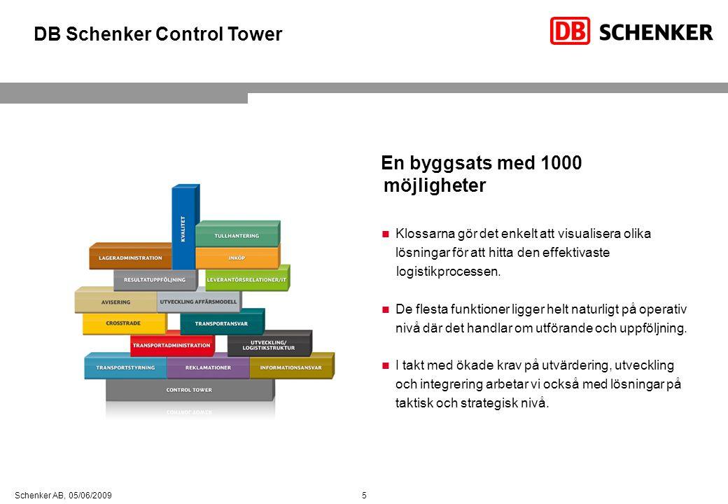 5 Schenker AB, 05/06/2009 En byggsats med 1000 möjligheter  Klossarna gör det enkelt att visualisera olika lösningar för att hitta den effektivaste logistikprocessen.