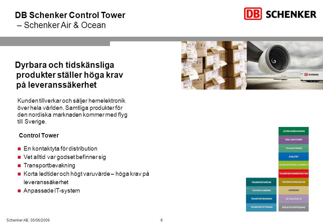6 Schenker AB, 05/06/2009 Kunden tillverkar och säljer hemelektronik över hela världen. Samtliga produkter för den nordiska marknaden kommer med flyg