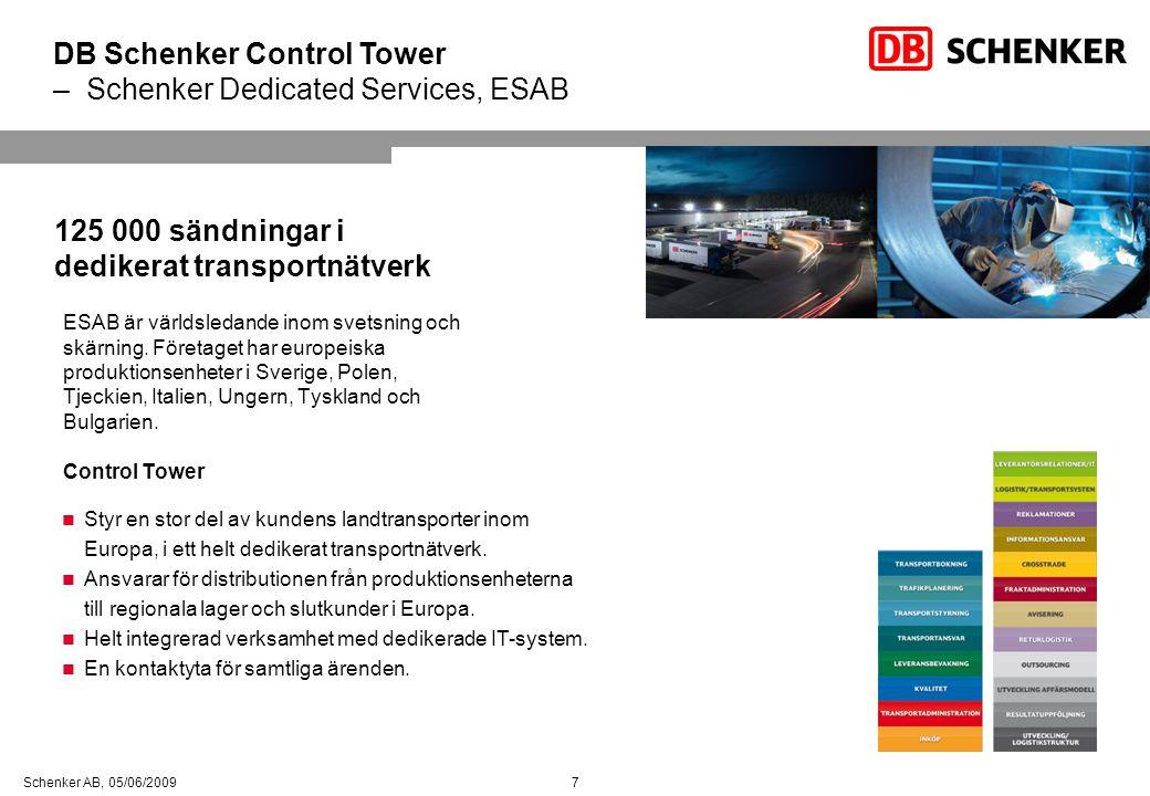 7 Schenker AB, 05/06/2009 ESAB är världsledande inom svetsning och skärning. Företaget har europeiska produktionsenheter i Sverige, Polen, Tjeckien, I