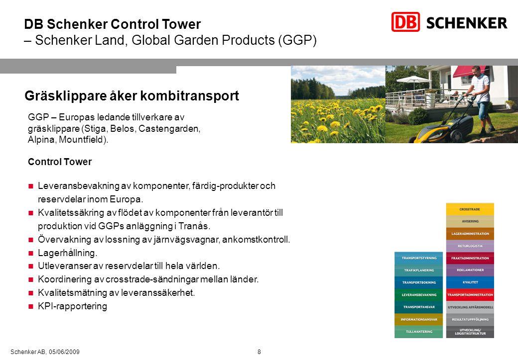8 Schenker AB, 05/06/2009 GGP – Europas ledande tillverkare av gräsklippare (Stiga, Belos, Castengarden, Alpina, Mountfield). Control Tower  Leverans