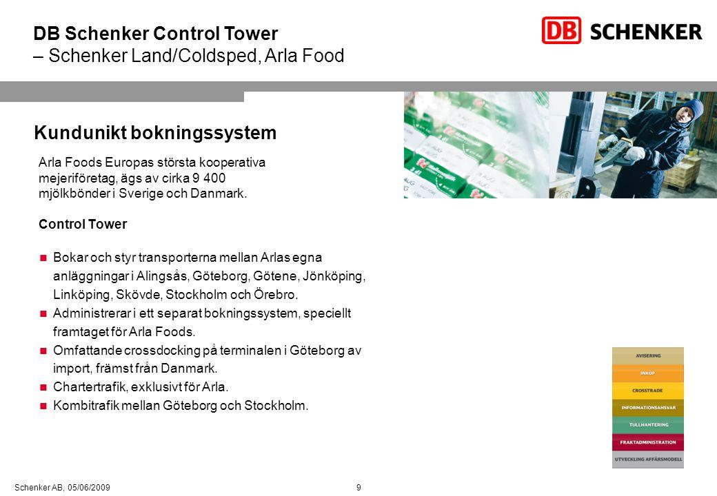 9 Schenker AB, 05/06/2009 Arla Foods Europas största kooperativa mejeriföretag, ägs av cirka 9 400 mjölkbönder i Sverige och Danmark. Control Tower 