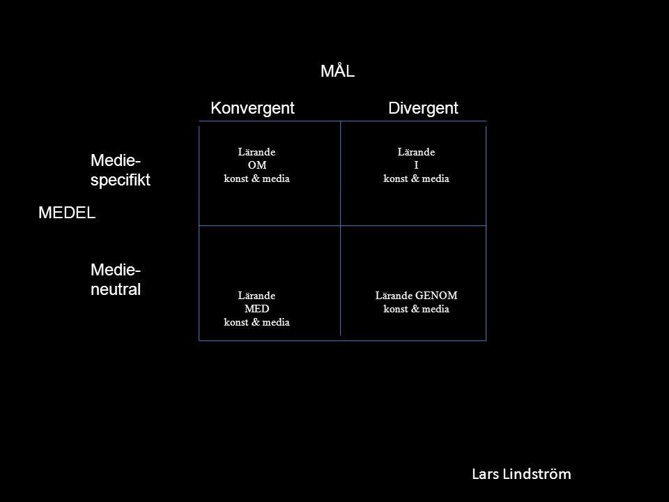 Lärande OM konst & media Lärande I konst & media Lärande MED konst & media Lärande GENOM konst & media Medie- specifikt Medie- neutral MEDEL Divergent