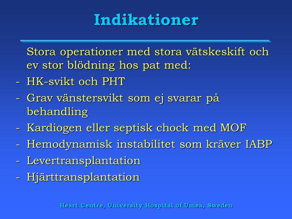 Heart Centre, University Hospital of Umeå, Sweden Indikationer Stora operationer med stora vätskeskift och ev stor blödning hos pat med: -HK-svikt och