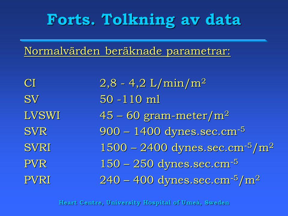 Heart Centre, University Hospital of Umeå, Sweden Forts. Tolkning av data Normalvärden beräknade parametrar: CI 2,8 - 4,2 L/min/m 2 SV50 -110 ml LVSWI