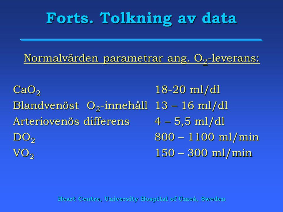 Heart Centre, University Hospital of Umeå, Sweden Forts. Tolkning av data Normalvärden parametrar ang. O 2 -leverans: CaO 2 18-20 ml/dl Blandvenöst O