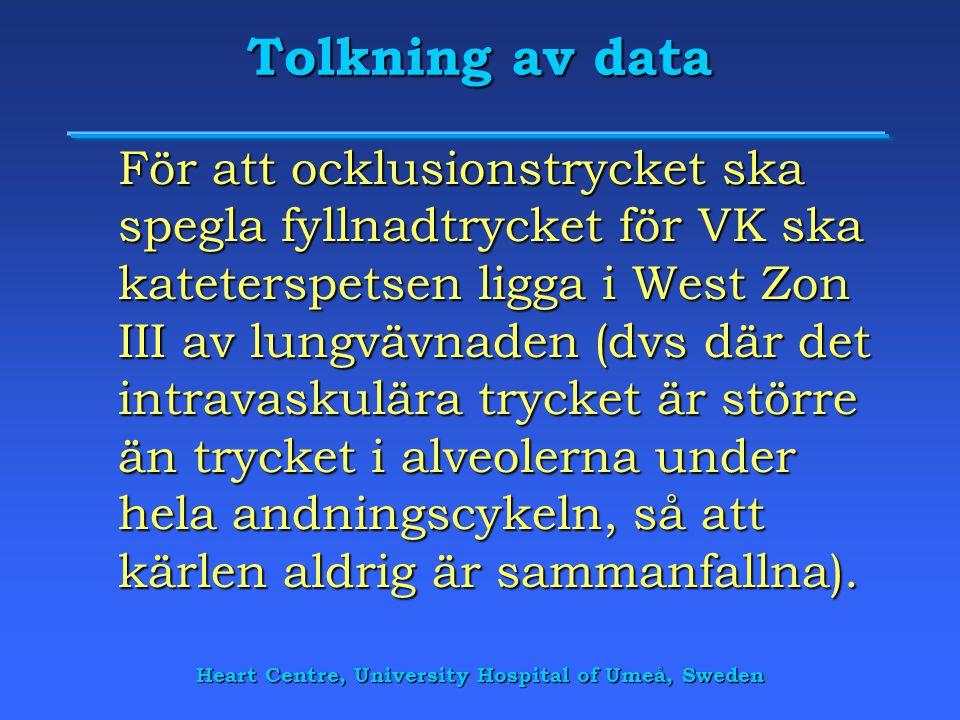 Heart Centre, University Hospital of Umeå, Sweden Tolkning av data För att ocklusionstrycket ska spegla fyllnadtrycket för VK ska kateterspetsen ligga