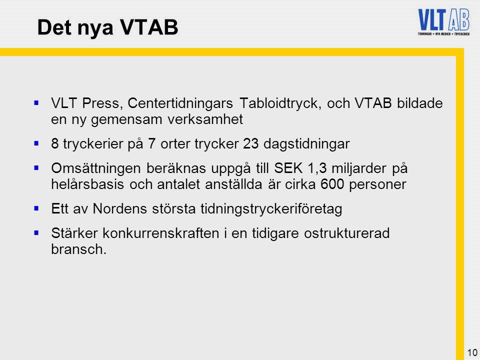 10 Det nya VTAB  VLT Press, Centertidningars Tabloidtryck, och VTAB bildade en ny gemensam verksamhet  8 tryckerier på 7 orter trycker 23 dagstidnin
