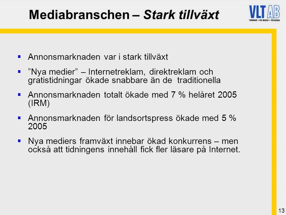"""13 Mediabranschen – Stark tillväxt  Annonsmarknaden var i stark tillväxt  """"Nya medier"""" – Internetreklam, direktreklam och gratistidningar ökade snab"""