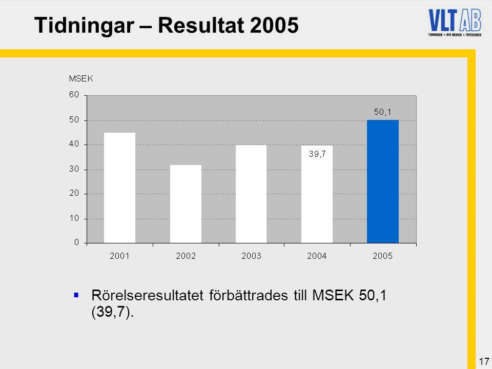17 Tidningar – Resultat 2005  Rörelseresultatet förbättrades till MSEK 50,1 (39,7).