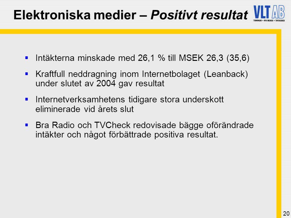 20 Elektroniska medier – Positivt resultat  Intäkterna minskade med 26,1 % till MSEK 26,3 (35,6)  Kraftfull neddragning inom Internetbolaget (Leanba