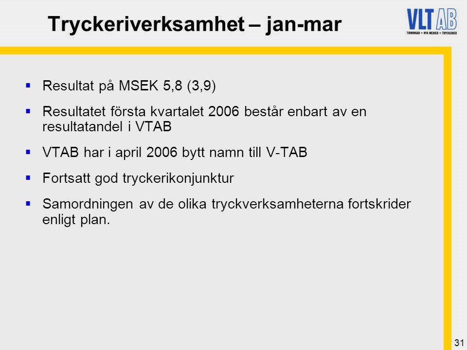 31 Tryckeriverksamhet – jan-mar  Resultat på MSEK 5,8 (3,9)  Resultatet första kvartalet 2006 består enbart av en resultatandel i VTAB  VTAB har i