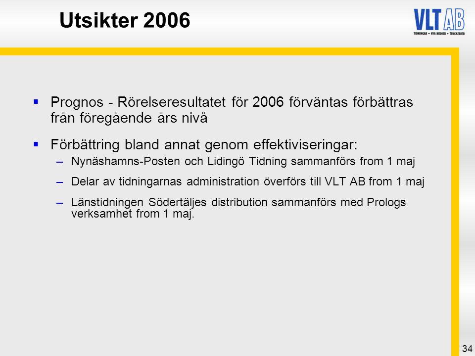 34 Utsikter 2006  Prognos - Rörelseresultatet för 2006 förväntas förbättras från föregående års nivå  Förbättring bland annat genom effektiviseringa