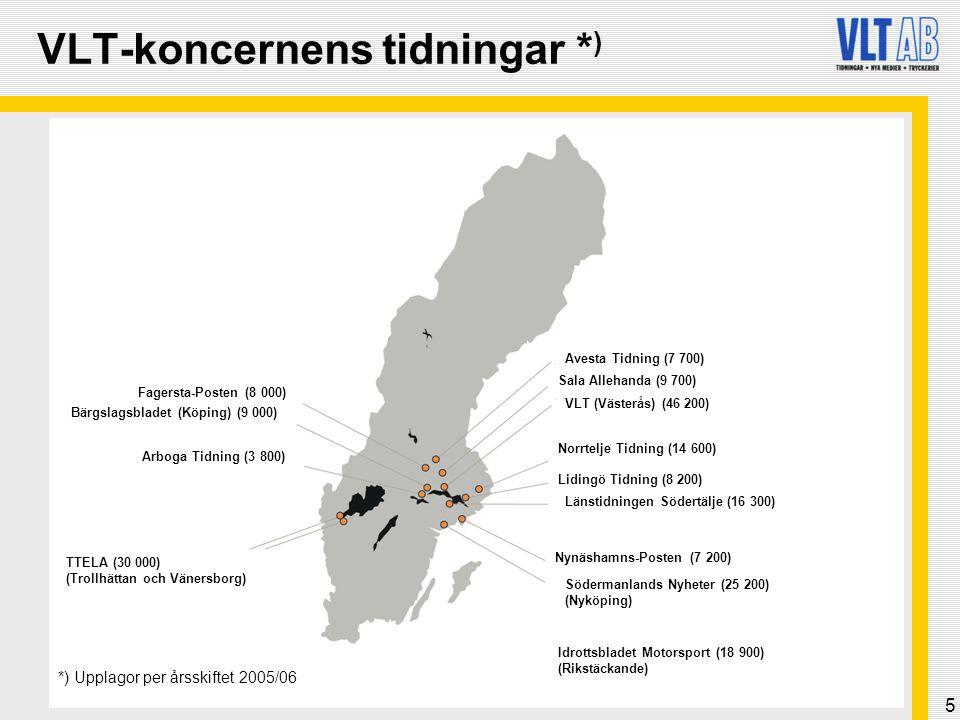 5 VLT-koncernens tidningar * ) Avesta Tidning (7 700) Sala Allehanda (9 700) VLT (Västerås) (46 200) Norrtelje Tidning (14 600) Lidingö Tidning (8 200