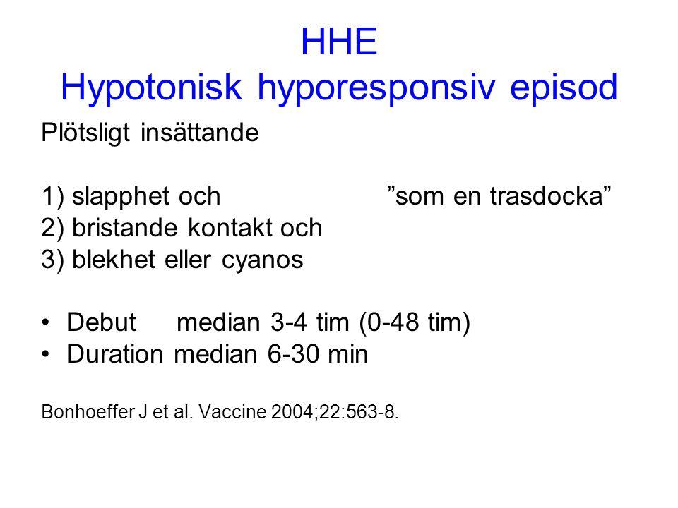 """HHE Hypotonisk hyporesponsiv episod Plötsligt insättande 1) slapphet och """"som en trasdocka"""" 2) bristande kontakt och 3) blekhet eller cyanos •Debutmed"""