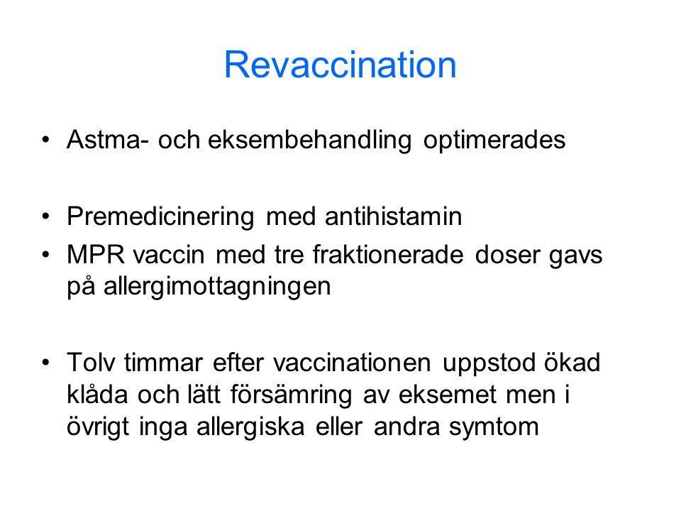 Revaccination •Astma- och eksembehandling optimerades •Premedicinering med antihistamin •MPR vaccin med tre fraktionerade doser gavs på allergimottagn