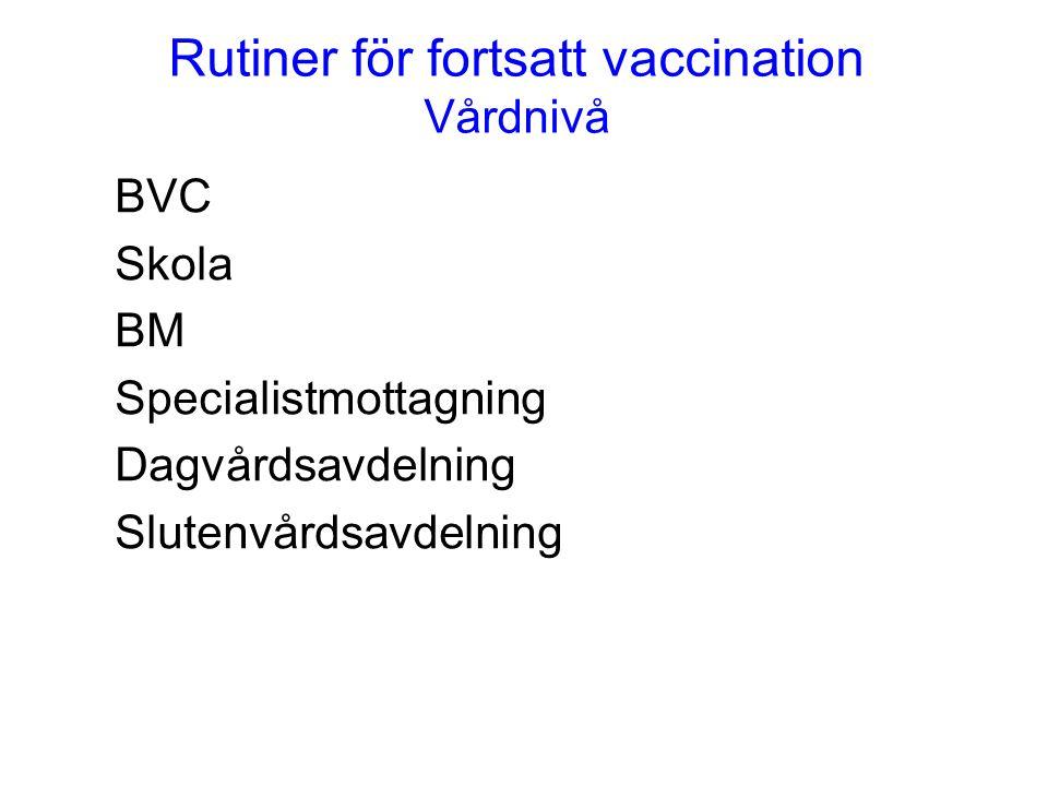 Rutiner för fortsatt vaccination Vårdnivå BVC Skola BM Specialistmottagning Dagvårdsavdelning Slutenvårdsavdelning