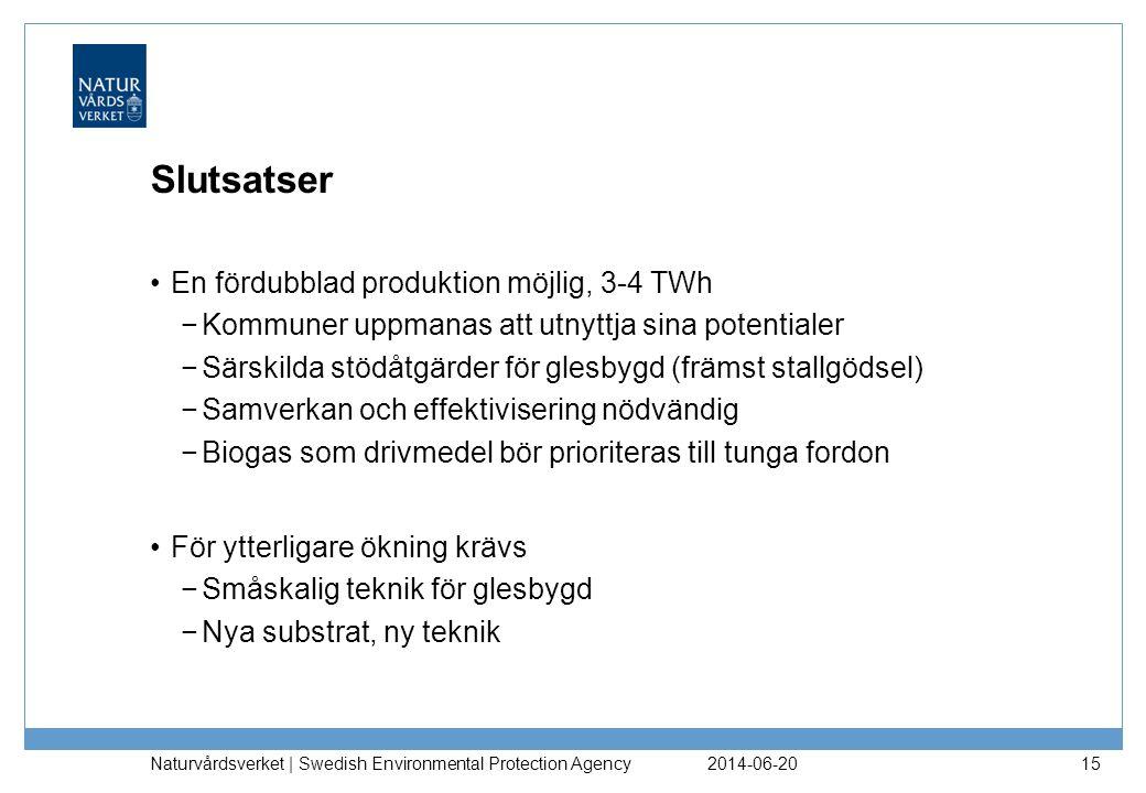 2014-06-20 Naturvårdsverket | Swedish Environmental Protection Agency 15 Slutsatser •En fördubblad produktion möjlig, 3-4 TWh −Kommuner uppmanas att utnyttja sina potentialer −Särskilda stödåtgärder för glesbygd (främst stallgödsel) −Samverkan och effektivisering nödvändig −Biogas som drivmedel bör prioriteras till tunga fordon •För ytterligare ökning krävs −Småskalig teknik för glesbygd −Nya substrat, ny teknik