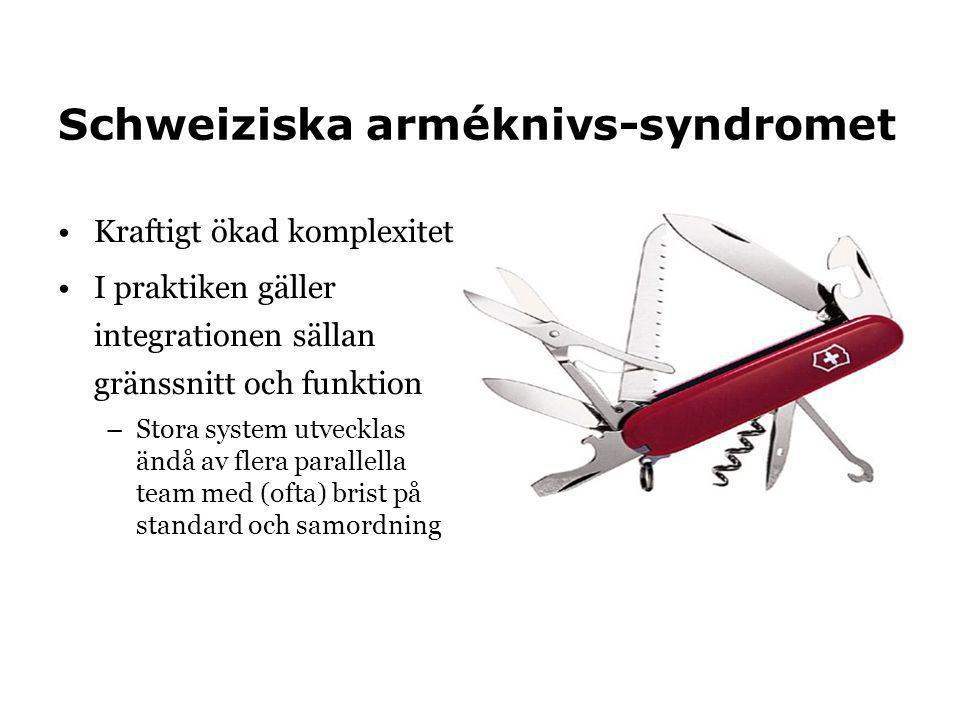 Schweiziska arméknivs-syndromet •Kraftigt ökad komplexitet •I praktiken gäller integrationen sällan gränssnitt och funktion –Stora system utvecklas än