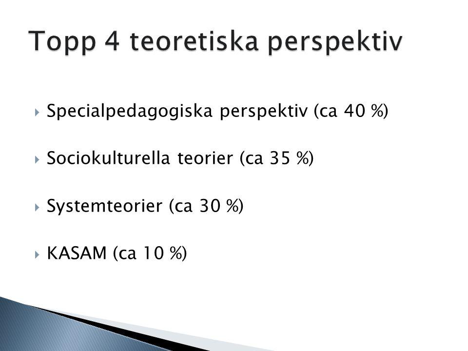 Specialpedagogiska perspektiv (ca 40 %)  Sociokulturella teorier (ca 35 %)  Systemteorier (ca 30 %)  KASAM (ca 10 %)