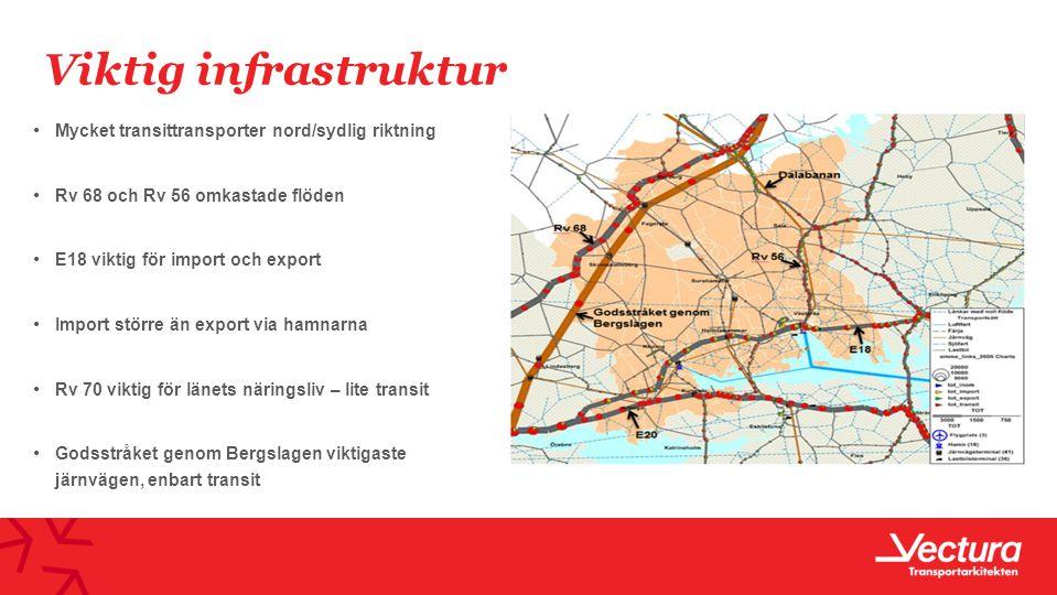 För att infoga en ny sida, välj Ny bild under fliken Start i menyn.