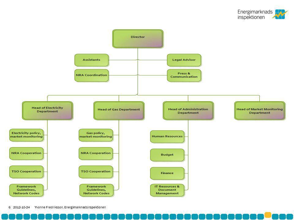 2012-10-24Yvonne Fredriksson, Energimarknadsinspektionen 6