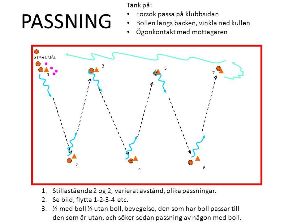 PASSNING 1.Stillastående 2 og 2, varierat avstånd, olika passningar. 2.Se bild, flytta 1-2-3-4 etc. 3.½ med boll ½ utan boll, bevegelse, den som har b