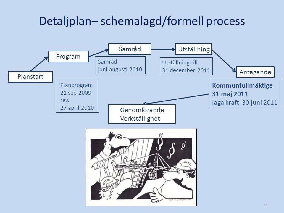 Detaljplan– schemalagd/formell process Planstart Program Samråd Utställning Antagande Genomförande Verkställighet Kommunfullmäktige 31 maj 2011 laga kraft 30 juni 2011 Utställning till 31 december 2011 Samråd juni-augusti 2010 Planprogram 21 sep 2009 rev.