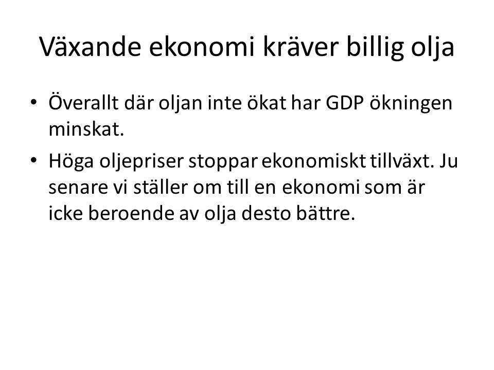 Växande ekonomi kräver billig olja • Överallt där oljan inte ökat har GDP ökningen minskat. • Höga oljepriser stoppar ekonomiskt tillväxt. Ju senare v