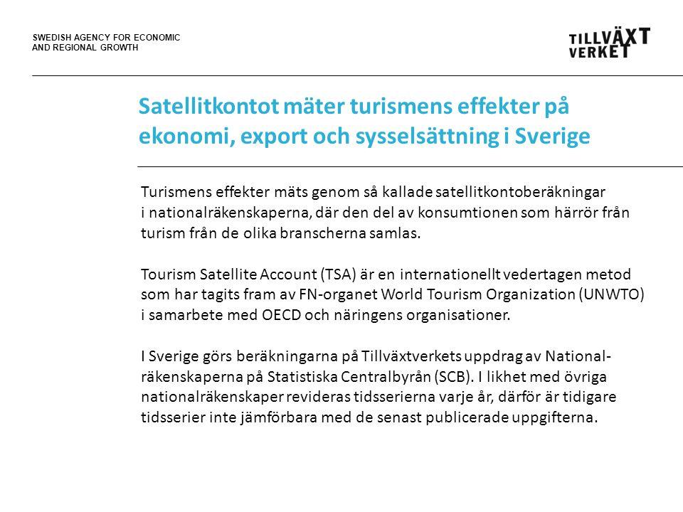 SWEDISH AGENCY FOR ECONOMIC AND REGIONAL GROWTH Exportvärdet för resevalutan I bytesbalansen ökade mer är importvärdet under 2012 Figur 17