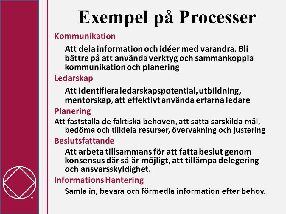  Exempel på Processer Kommunikation Att dela information och idéer med varandra.