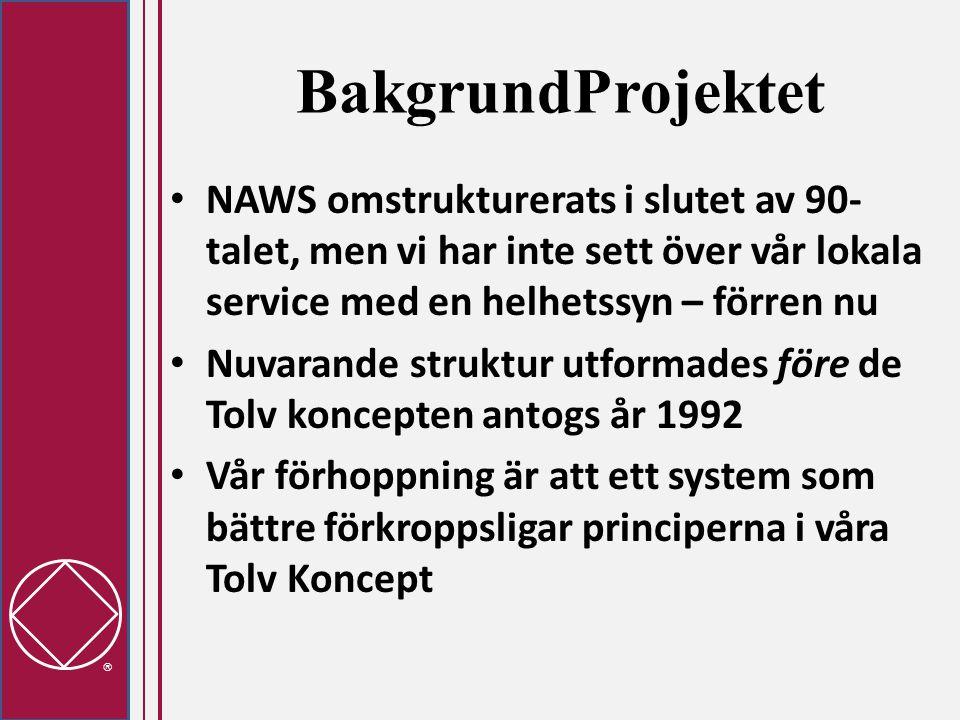  BakgrundProjektet • NAWS omstrukturerats i slutet av 90- talet, men vi har inte sett över vår lokala service med en helhetssyn – förren nu • Nuvarande struktur utformades före de Tolv koncepten antogs år 1992 • Vår förhoppning är att ett system som bättre förkroppsligar principerna i våra Tolv Koncept