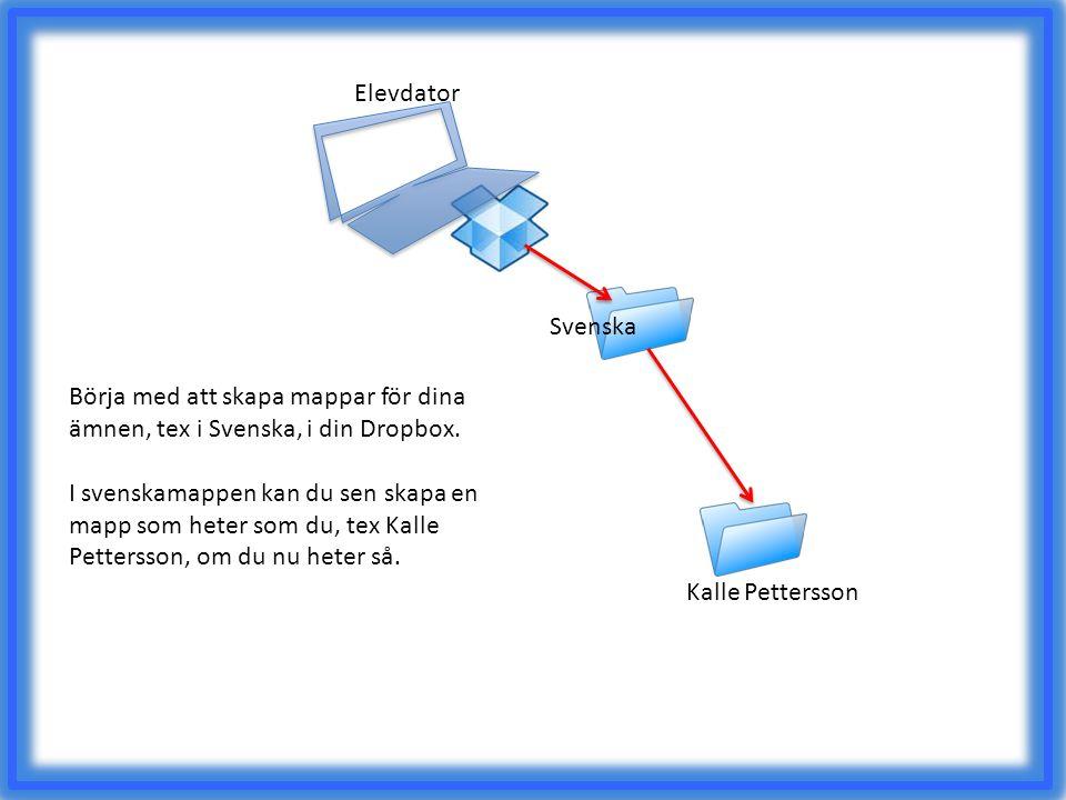 Elevdator Svenska Kalle Pettersson Börja med att skapa mappar för dina ämnen, tex i Svenska, i din Dropbox. I svenskamappen kan du sen skapa en mapp s