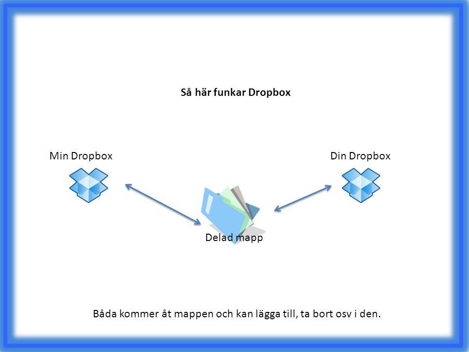 Så här funkar Dropbox Min DropboxDin Dropbox Delad mapp Båda kommer åt mappen och kan lägga till, ta bort osv i den.