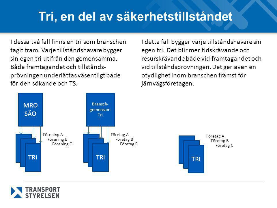 Tri, en del av säkerhetstillståndet TRI MRO SÄO Förening A Förening B Förening C TRI Bransch- gemensam Tri Företag A Företag B Företag C TRI Företag A Företag B Företag C I dessa två fall finns en tri som branschen tagit fram.