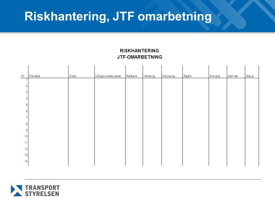 Riskhantering, JTF omarbetning RISKHANTERING JTF-OMARBETNING NrRiskkällaOrsakMöjliga konsekvenserReferensVärderingMotiveringÅtgärdAnsvarigKlart denStatus 1 2 3 4 5 6 7 8 9 10 11 12 13 14