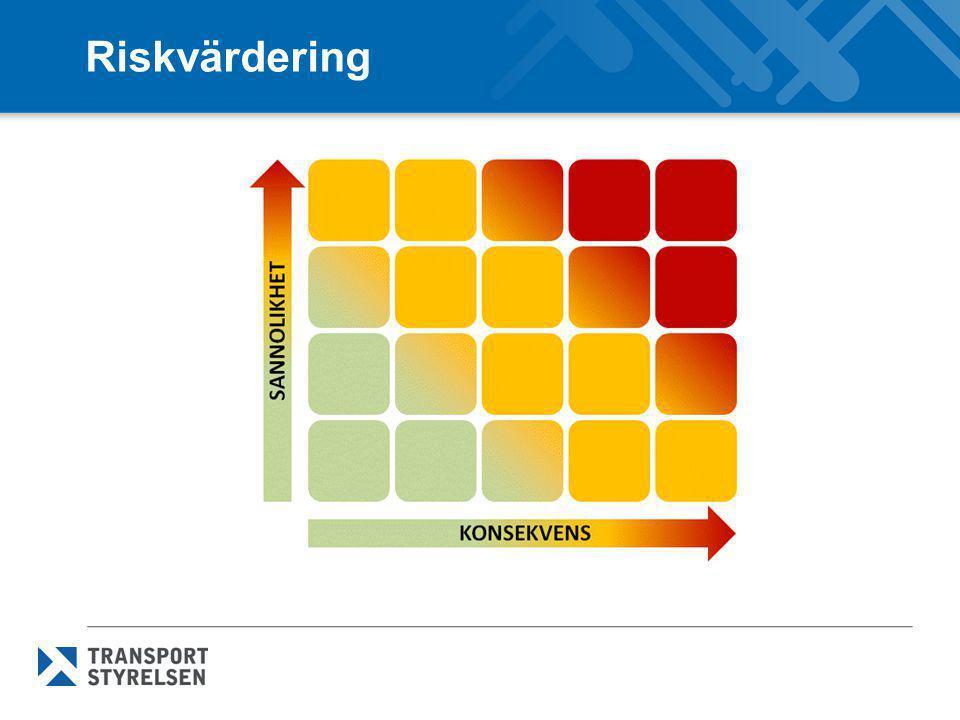 Riskvärdering