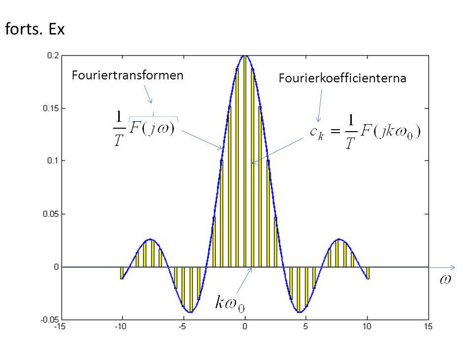 Fouriertransformen forts. Ex Fourierkoefficienterna